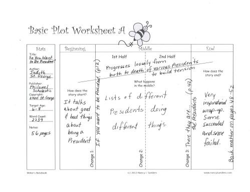Basic Plot Worksheet A President
