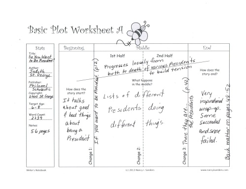 Basic Plot Worksheet A President