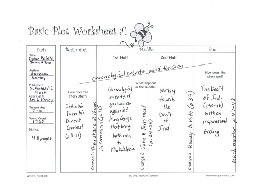 Basic Plot Worksheet A Rebels