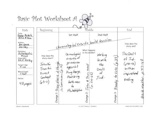 Basic Plot Worksheet A Rebels