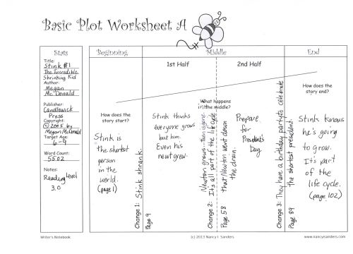 Mentor Text Plot of Stink